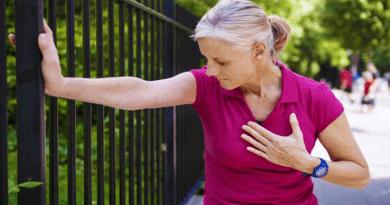 Angina Pectoris Causes Symptoms and Treatment