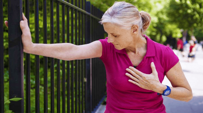 Angina Pectoris Causes Symptoms and Treatment
